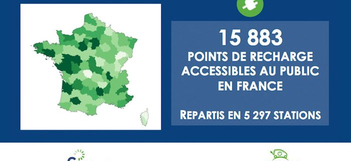 15883 points de charge accessibles au public en france en 2016