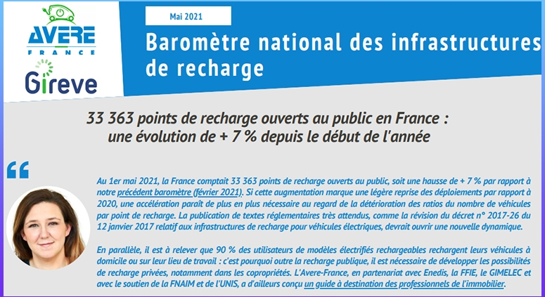 33,363 charging points open to the public in France